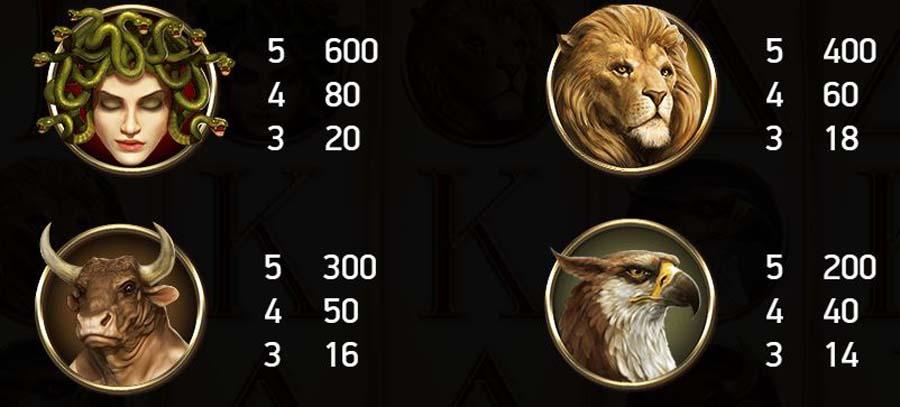 เกมสล็อตออนไลน์ Divine Fortune  เกมสล็อตแจ็คพอตแตกง่าย